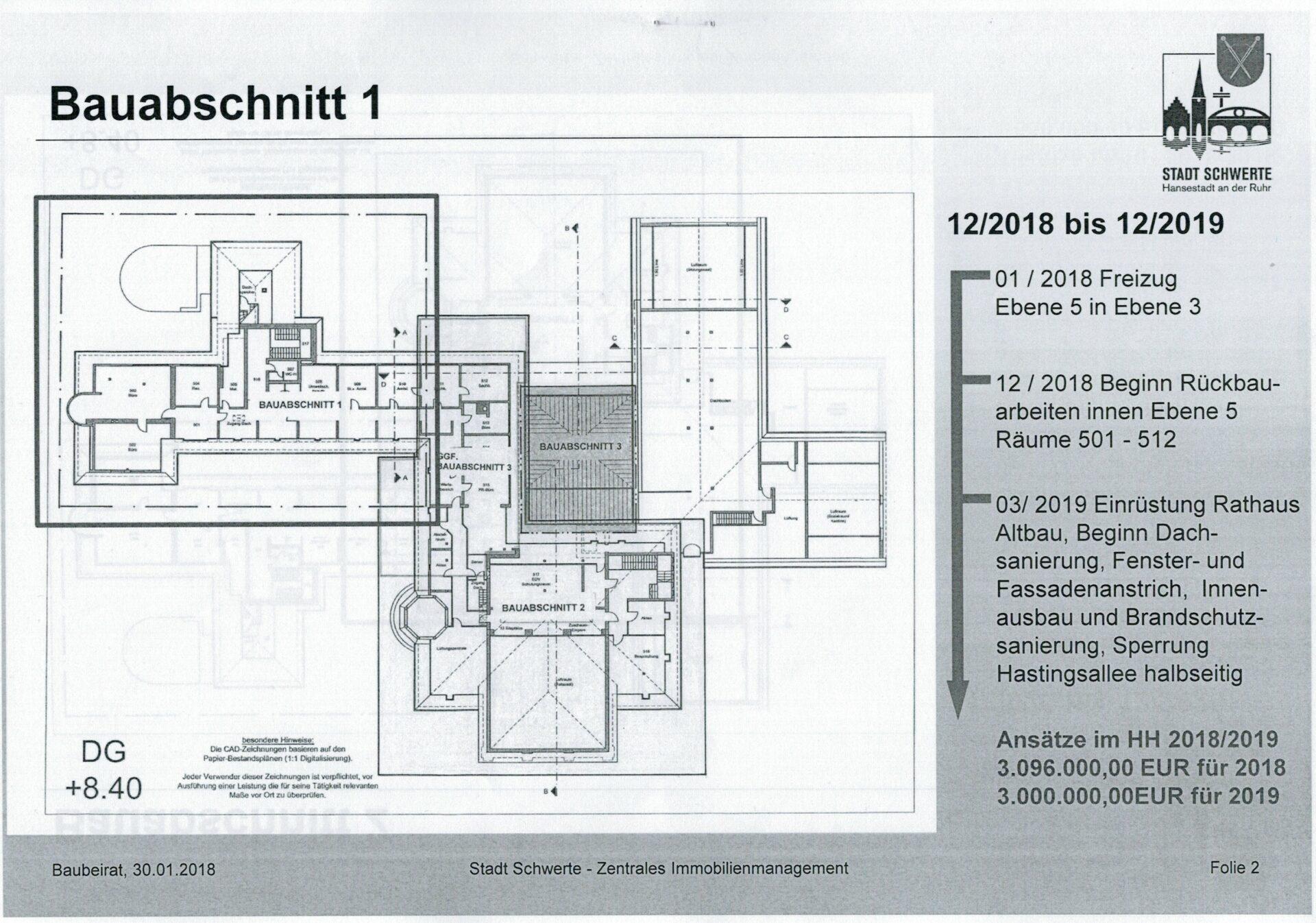 Bauabschnitte Rathaussanierung